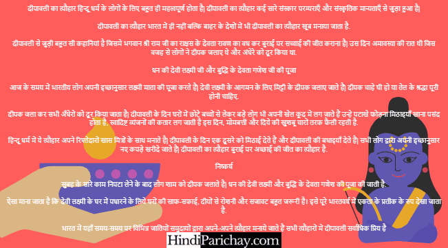 Essay on Diwali in Hindi For Class 10